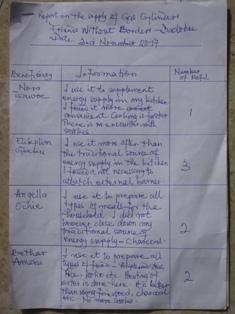 Liste Nachfüllung Gas 2